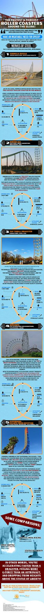 The Fastest & Fiercest Roller Coasters Around the Globe! [Infographic]