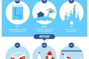 Big Spender To Backpackers [infographic]
